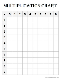 Math Facts Chart All Inclusive Blank Times Table Chart Printable