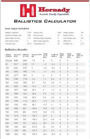 Hornady Bc Chart All Categories 7mm Valkyrie Ar
