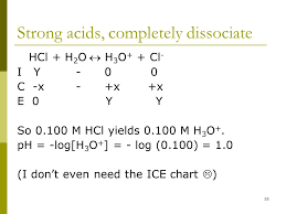 Strong Acid Chart More Acids And Bases Ppt Video Online Download