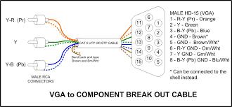 rca to vga wiring diagram vga to rca cable wiring diagram rca video cable wiring diagram vga to rca wiring diagram gooddy org rca to vga wiring diagram vga to rca wiring Rca Video Cable Wiring Diagram
