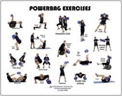 Kettlebell Exercise Chart Kettlebell Exercise Chart Pdf Bedowntowndaytona Com