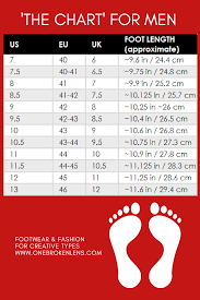 Sandal Shoe Size Chart Mens Shoe Size Chart Shoe Size Chart Loafers For Women