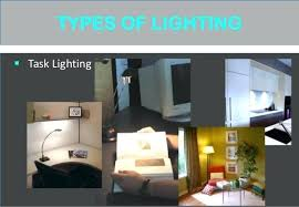 types of lighting fixtures. Types Of Light Fixtures With Top Pictures Lighting In Interior  Design . I