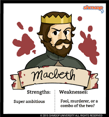 macbeth infographics macbeth characters school  macbeth
