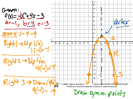 graphing parabolas axis of symmetry 1 4 9 math algebra quadratics in standard form worksheet doc