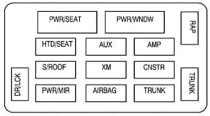 chevrolet monte carlo 2007 fuse box diagram carknowledge chevrolet monte carlo wiring diagram fuse box instrument panel