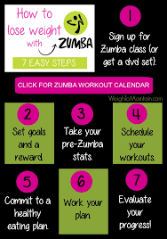 How To Lose Weight With Zumba In 7 Easy Steps Plan A