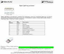 iphone usb connector wiring best secret wiring diagram • wiring diagram for usb charger wiring library rh 85 codingcommunity de mini usb pinout usb to