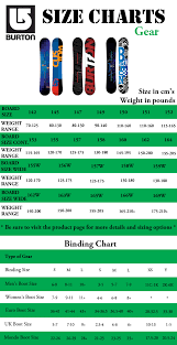 Burton Snowboard Size Chart Youth 78 Valid Salomon Snowboards Size Chart