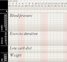 Track Health And Chart Symptoms Of Pain Pms Weight Gain