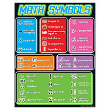 Maths Chart Work For Exhibition Math Classroom Decorations For Teachers Amazon Com