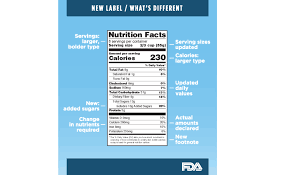 Vending Machine Nutrition Facts Inspiration What Dairy Processors Must Know About FDA's New Nutrition Facts