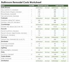 Kitchen Remodeling Costs Estimates Scribblekids Org