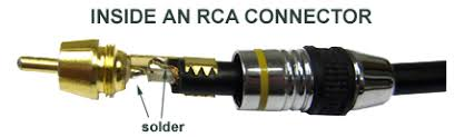 wiring diagram rca plug wiring image wiring diagram coaxial cables technical articles cablewhole com on wiring diagram rca plug