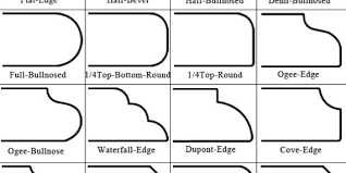 kitchen countertop edge profile