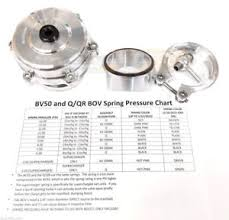 Details About Tial Q Blow Off Valve Bov 50mm 10 Psi With Aluminum Flange New Version 2 Silver