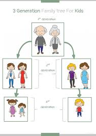 Free Editable Family Tree Template 034 Free Family Tree Diagram Templates To Edit Online