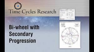 Biwheel With Secondary Progression