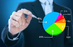 Business Analyst Course - Business Analyst Institute - Business ...