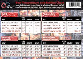 Usda Food Temperature Cooking Chart Amazon Com Db Tech Meat Temperature Guide Magnet Chart For