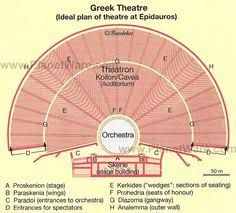 Greek Seating Chart Detailed 11 Best School Project Images Ancient Greek Theatre