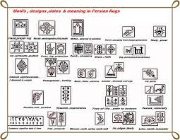 persian carpet patterns classifications and characteristics