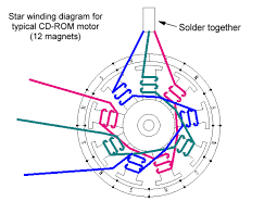 9 tooth stator wiring diagram wiring diagram biulding and fixing outrunner motorsfor 9 tooth stators u0026 12 magnets delta connection