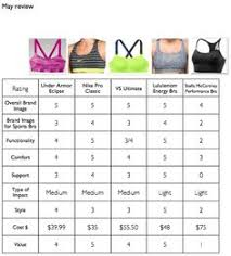 Bra Grading Charts 128 Best Intimate Apparel Journal Images Fashion Design