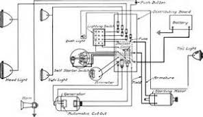 wiring diagram for legend race car wiring image legend race car wiring diagram images on wiring diagram for legend race car