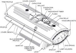 ets Tanning Bed Wiring Diagram Tanning Bed Wiring Diagram #42 sunvision tanning bed wiring diagram