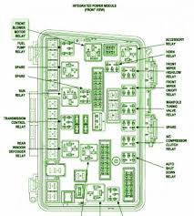 fuse box diagram 2005 chrysler pacifica fuse wiring diagrams
