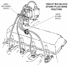 1965 67 big block spark plug wire routing diagram view chicago new