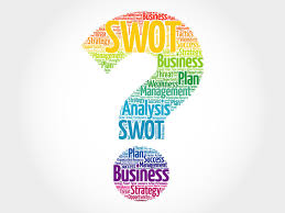 Swot's The Matter? | Why Swot Analysis Is Great For Business