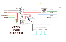 build your own j1772 charge station the electric porsche 914 local control station wiring diagram Local Control Station Wiring Diagram #24