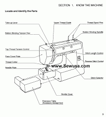 kenmore sewing machine 385. kenmore sewing machine manuals instruction and repair 385 throughout diagram of parts