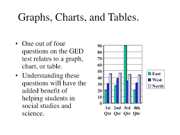 Graph Vs Chart Ppt Graphs Charts And Tables Powerpoint Presentation