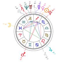 12 Described Astrological Chart Sagittarius