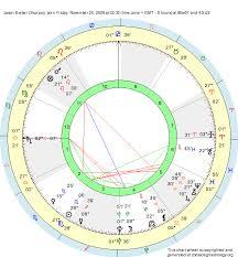 Scorpio Birth Chart Birth Chart Jaxon Bieber Scorpio Zodiac Sign Astrology