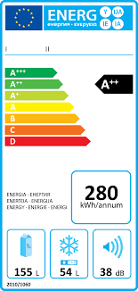 Home Appliance Energy Consumption Chart European Union Energy Label Wikipedia