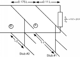 Double Stub Matching Introduction To Physical Electronics