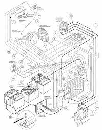 36 volt club car battery wiring diagram 36 wiring diagrams club car wiring diagram 36 volt at 1991 Club Car Wiring Diagram