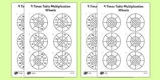 9 Times Table Multiplication Wheels Australian Primary