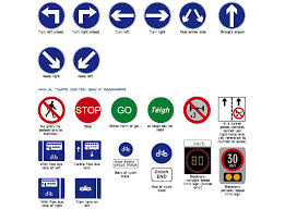 blank road signs test. Exellent Test By Getting To Know Or Be Aware Of The Many Road Signs You Encounter On Your  Ireland Vacation Beforehand Can Ensure Stay In Is As Hassle  Intended Blank Road Signs Test