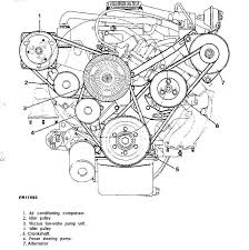2004 chevrolet aveo wiring diagram 2004 discover your wiring furnace blower motor wiring diagram likewise lincoln town car engine