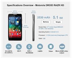 motorola droid razr battery. motorola droid razr hd software review droid razr battery t