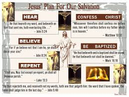 Church Of Christ Plan Of Salvation Chart Jesus Plan For Our Salvation Barnes Bible Charts Jesus