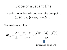 Secant Line Equation Of Secant Line Given Two Points Math Getcodefree Club