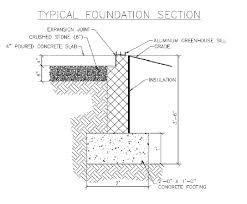 foundation requirements for greenhouses