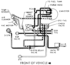 chevy wiring diagram discover your wiring diagram collections buick park avenue engine diagram flathead engine 4 cylinder