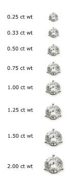 Diamond Stud Size Chart Ill Take One Of Each Please Diamond Diamond Studs